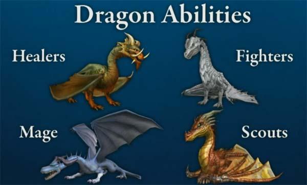 EverQuest 2 - Dragon Abilities